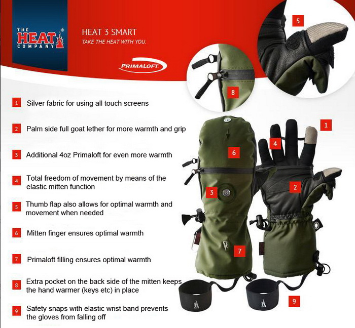 Heat 3 Smart Glove Functionality Graphic
